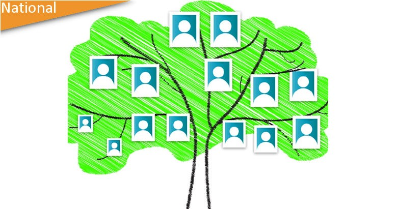Genealogy Diploma Course from COE